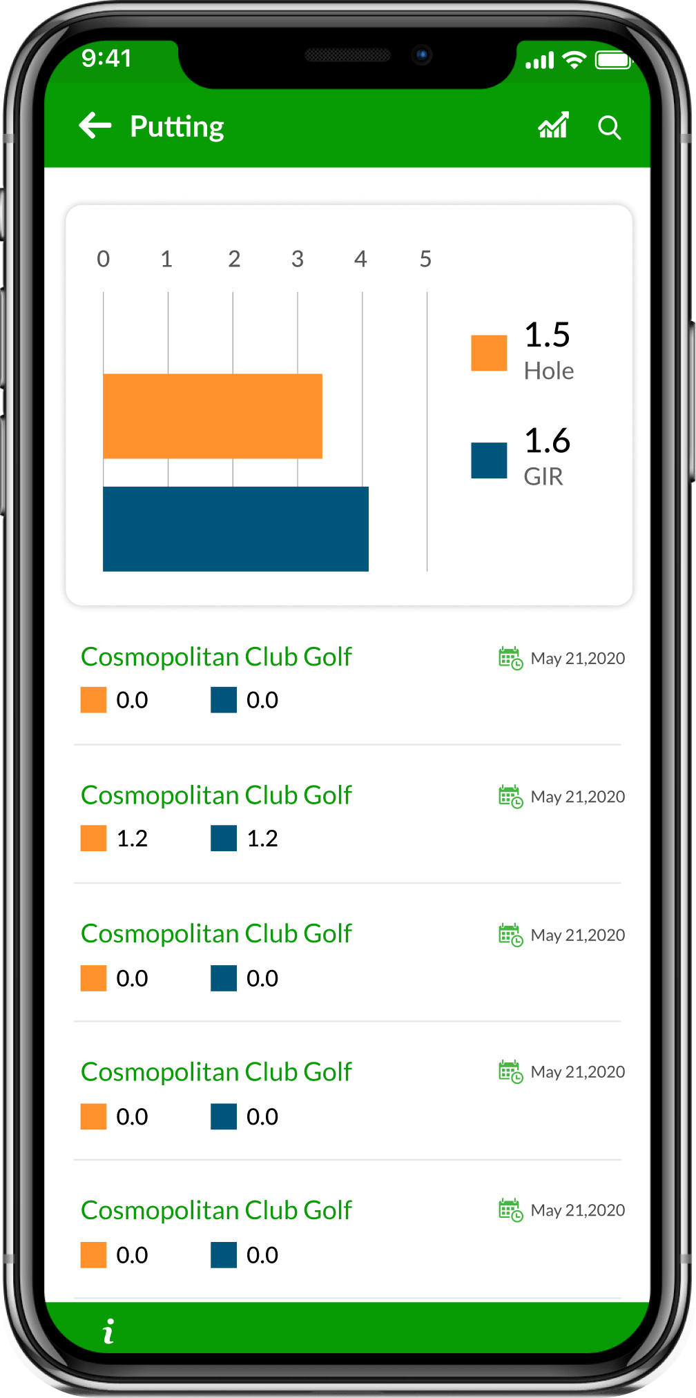 Golf game stats app screenshot showing individual scores with course and date