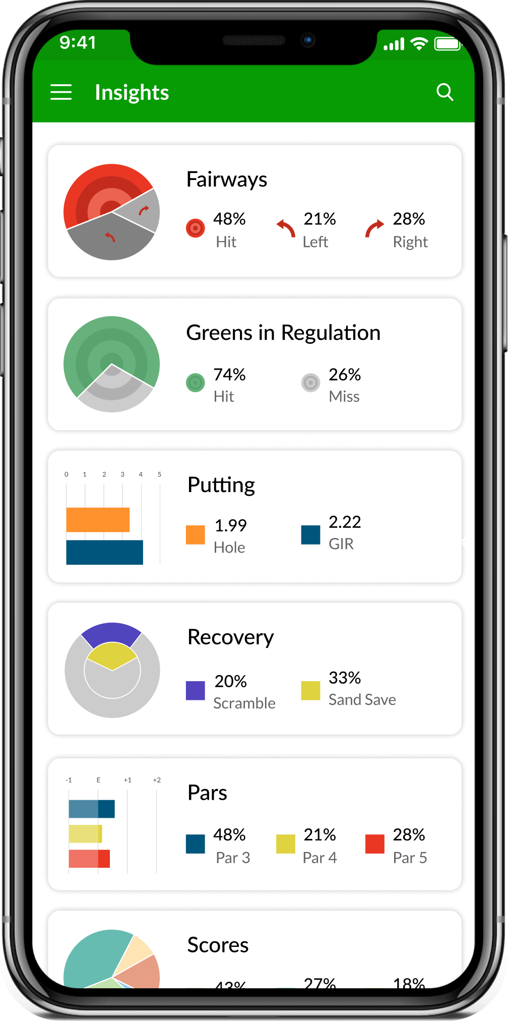 Golf Games insights and statistics app screenshot in Beezer golf app - Track and enhance your golf game - Best Golf stats app